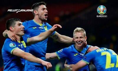 Profil timnas Ukraina
