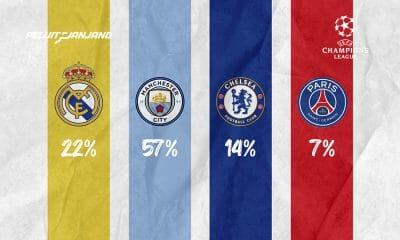 Juara Liga Champions