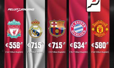 Top 5 tim terkaya di dunia